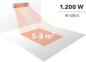 Área de aquecimento de um radiador de aquecimento por infravermelhos com uma potência de 1 500 W