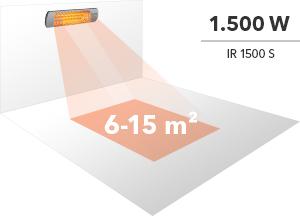 Opvarmningsareal for en 1.500 W kraftig infrarød varmestråle