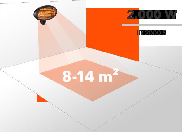 Erwärmungsfläche eines 2.000 W starken Infrarot Heizstrahlers
