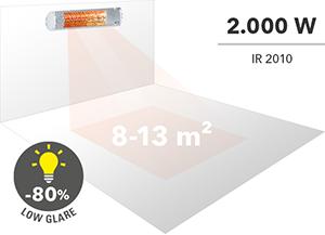 Opvarmningsareal for en 2.000 W kraftig infrarød varmestråle