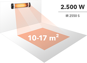 Heating range of a 2,500 W infrared radiant heater