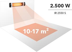 Opvarmningsareal for en 2.500 W kraftig infrarød varmestråle