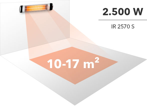 Heating range of a 2,500W infrared radiant heater