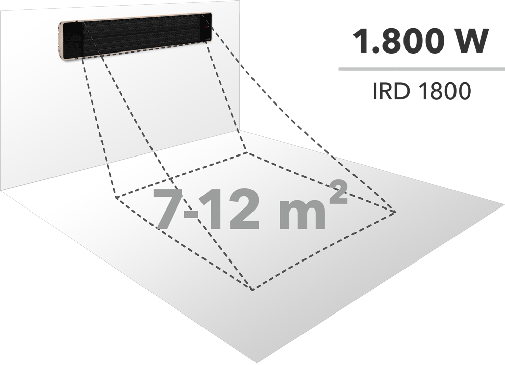 Heating range of a 1,800 W infrared radiant heater