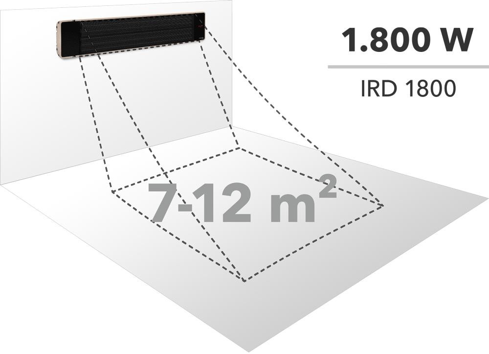 Površina za zagrijavanje infracrvene električne grijalice snage 2.500 W
