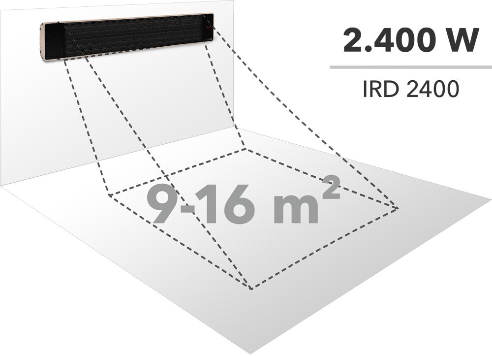 Superficie de calentamiento de un calefactor por radiación infrarroja de 2.400 W de potencia