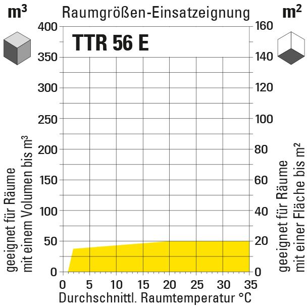 Arbeitshandschuhe Montagehandschuhe Gr 7 S DBI Trading 34-274 10er Pack MaxiFlex Elite