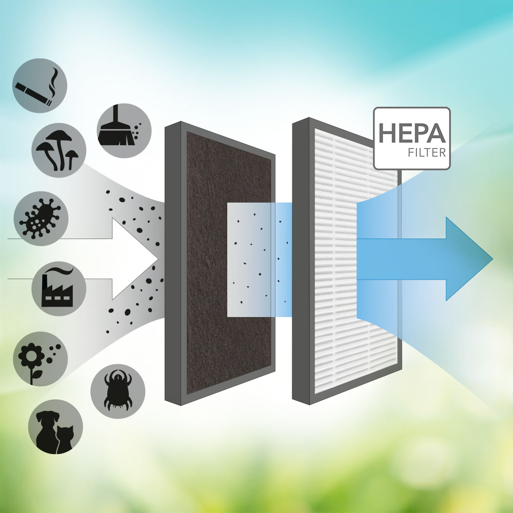 Filtar HEPA pročistač zraka Trotec