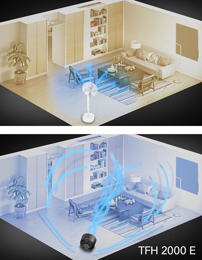 TFH 2000 E - Tehnologia Turbospin vs.  lame de ventilatoare convenționale